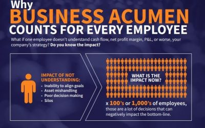 The Importance of Business Acumen